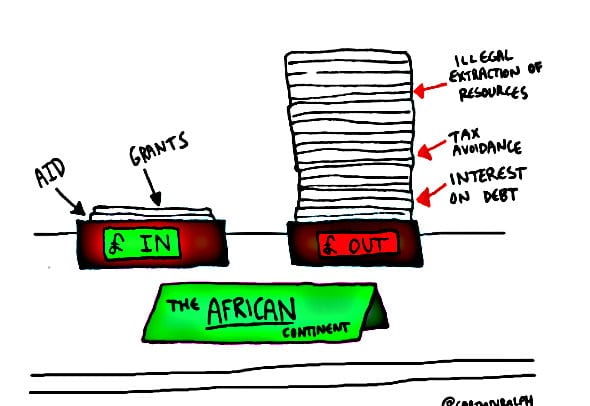 Looting of Africa Herland Report