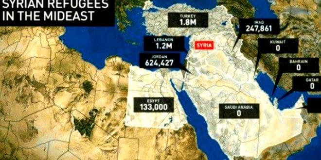 Western Arab allies refuse to take a single Syrian refugee, while Lebanon, Turkey, Jordan, Egypt receive millions