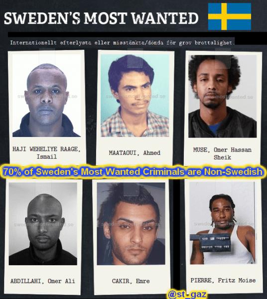 Rape Capital Feminist Sweden: swedens most wanted list sweden rape