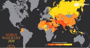 Global Catastrophe Christian Persecution: Raymond Ibrahim